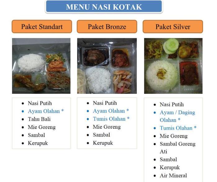 menu-nasi-kotak-berkah-catering-1