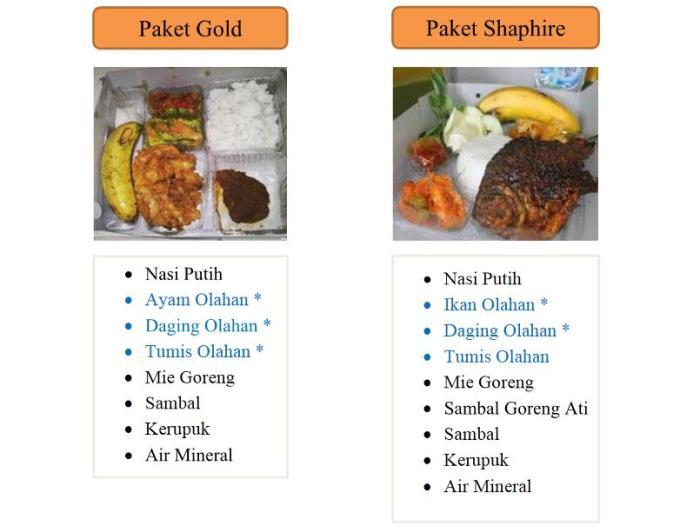menu-nasi-kotak-berkah-catering-3